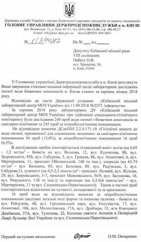 Зараженные кишечной палочкой бюветы Киева. Медицинские новости, здоровье. МедЭксперт